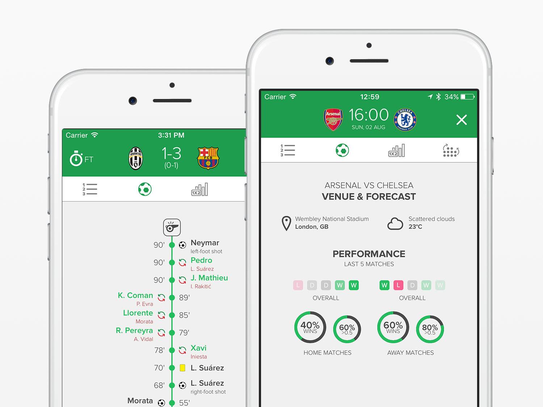 Live betting app - best free odds comparison app