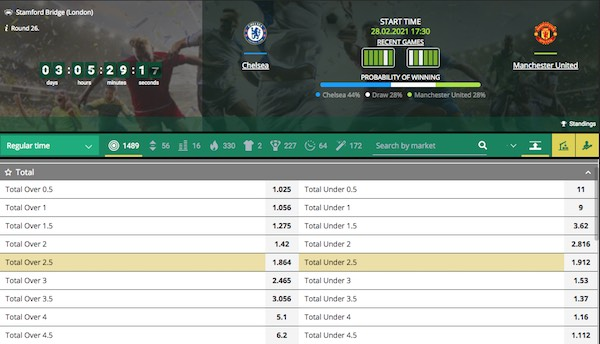 Betwinner Chelsea vs ManUnited over/under betting market